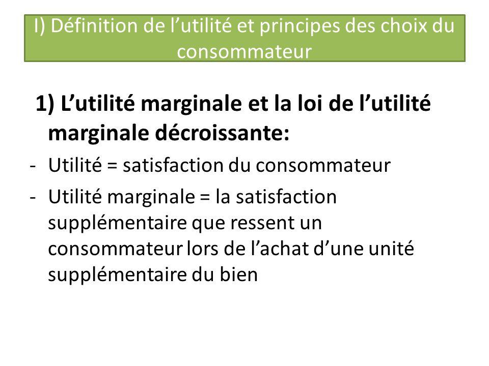 La loi de lutilité marginale décroissante Quantité de biens consommés UtilitéUtilité marginale supplémentaire 00 0 144 273 392 4101 5 0