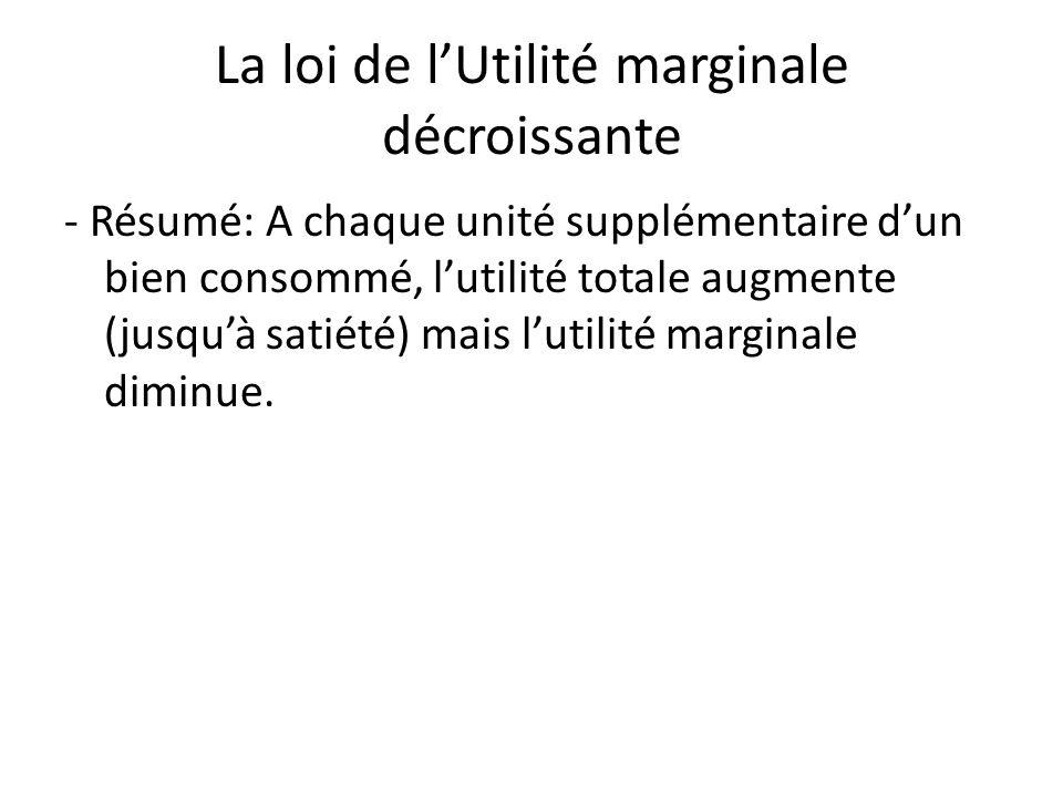 La loi de lUtilité marginale décroissante - Résumé: A chaque unité supplémentaire dun bien consommé, lutilité totale augmente (jusquà satiété) mais lutilité marginale diminue.
