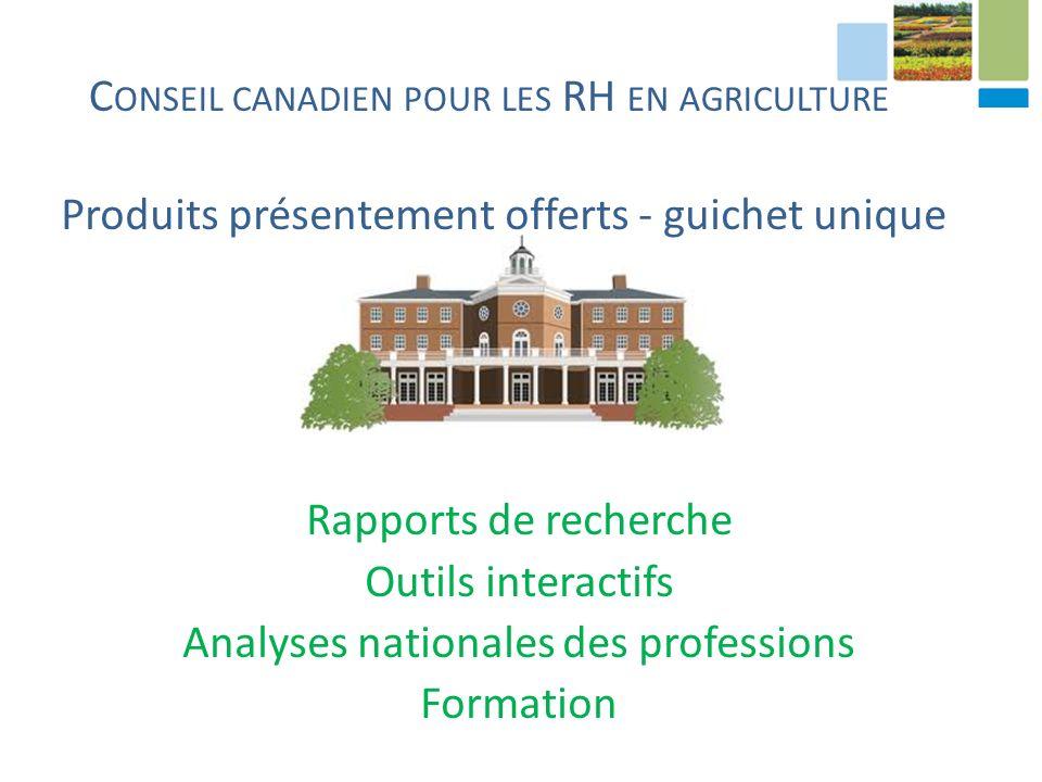 C ONSEIL CANADIEN POUR LES RH EN AGRICULTURE Produits présentement offerts - guichet unique Rapports de recherche Outils interactifs Analyses nationales des professions Formation