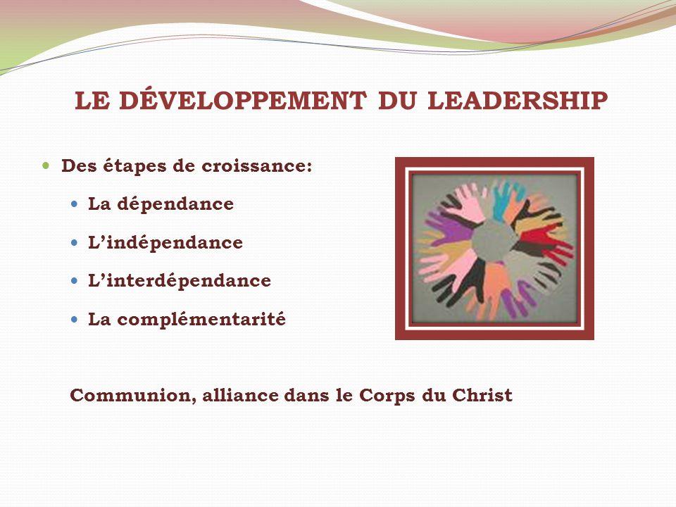 LE DÉVELOPPEMENT DU LEADERSHIP Des étapes de croissance: La dépendance Lindépendance Linterdépendance La complémentarité Communion, alliance dans le C