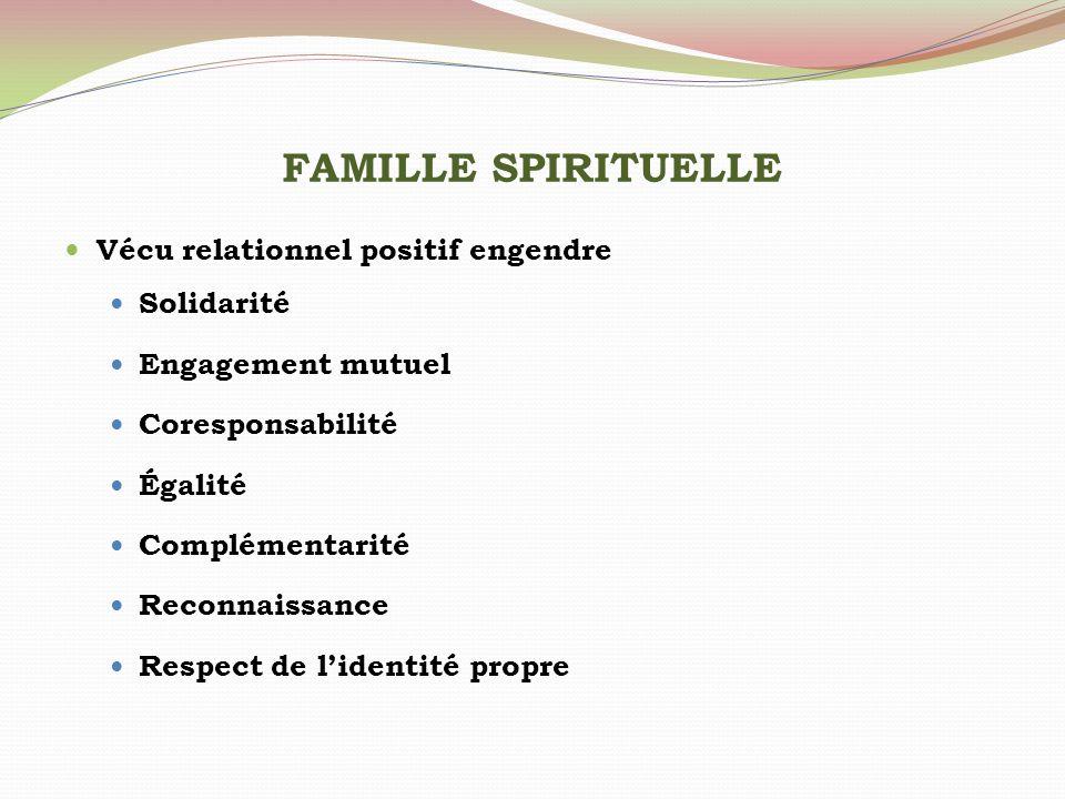 FAMILLE SPIRITUELLE Vécu relationnel positif engendre Solidarité Engagement mutuel Coresponsabilité Égalité Complémentarité Reconnaissance Respect de