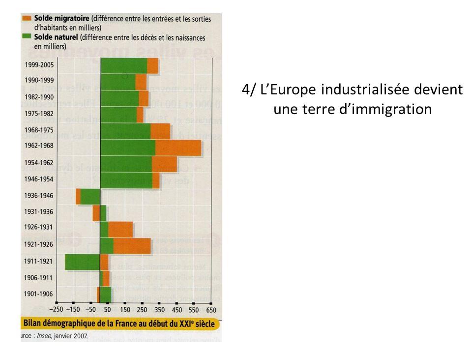 4/ LEurope industrialisée devient une terre dimmigration
