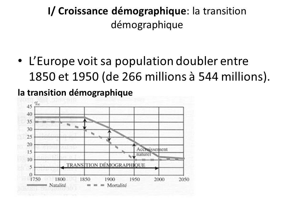 I/ Croissance démographique: la transition démographique LEurope voit sa population doubler entre 1850 et 1950 (de 266 millions à 544 millions).