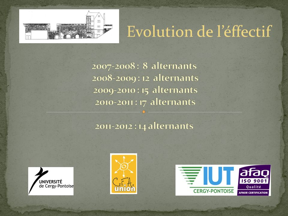 Evolution de léffectif