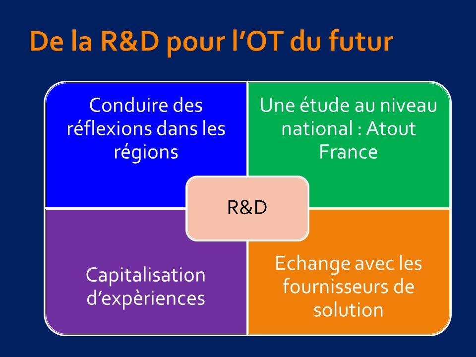 Conduire des réflexions dans les régions Une étude au niveau national : Atout France Capitalisation dexpèriences Echange avec les fournisseurs de solution R&D
