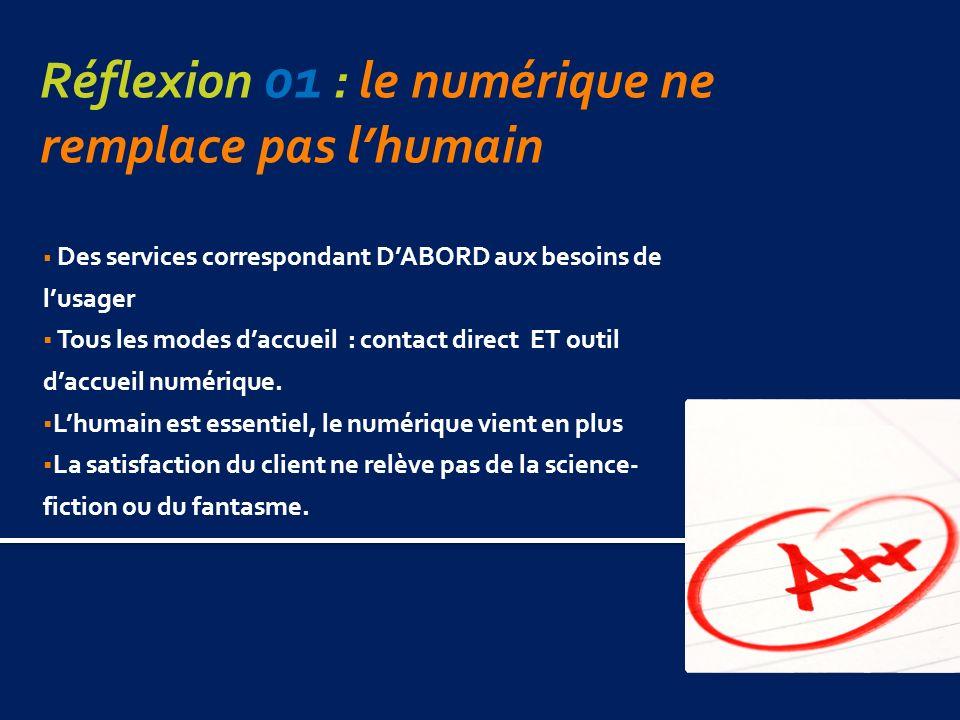 Des services correspondant DABORD aux besoins de lusager Tous les modes daccueil : contact direct ET outil daccueil numérique.