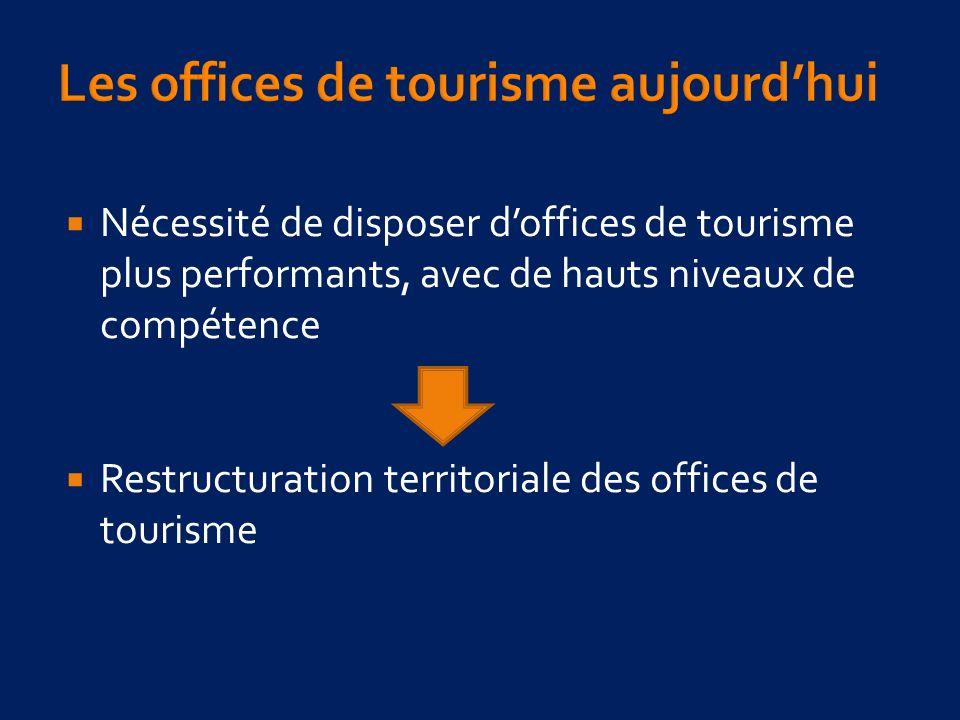 Nécessité de disposer doffices de tourisme plus performants, avec de hauts niveaux de compétence Restructuration territoriale des offices de tourisme