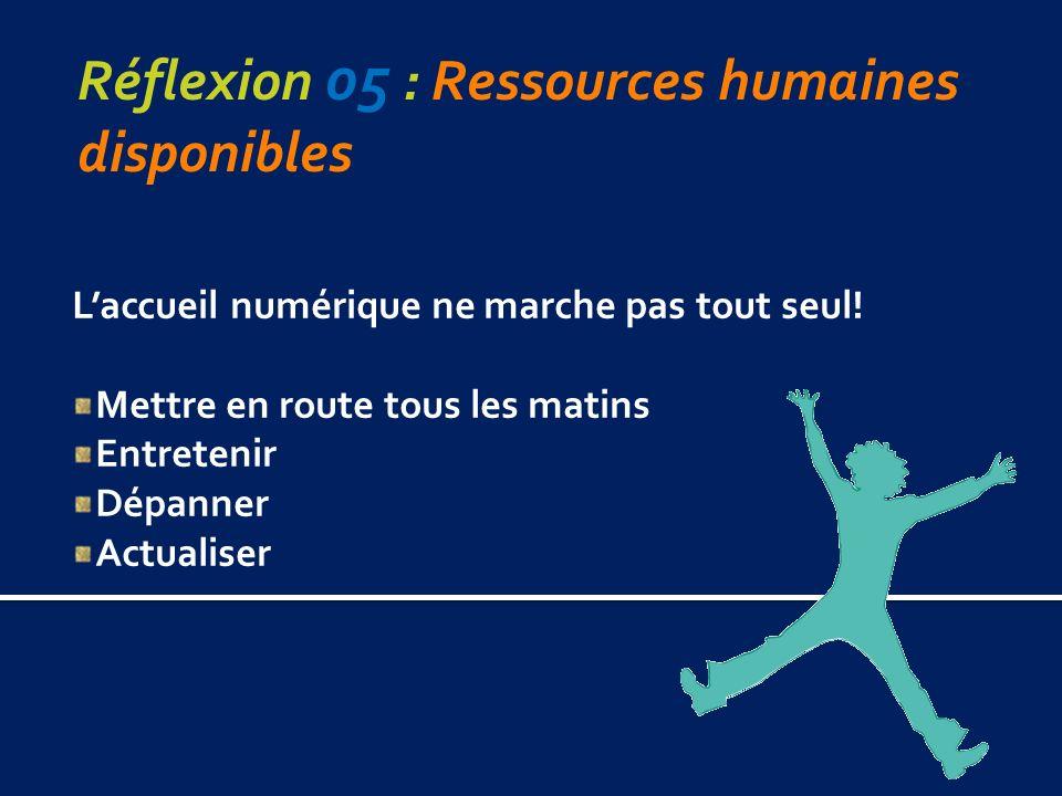 Réflexion 05 : Ressources humaines disponibles Laccueil numérique ne marche pas tout seul.