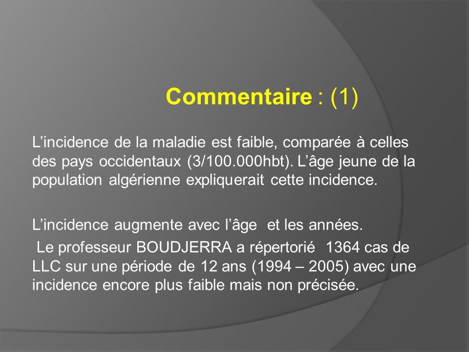 Commentaire : (1) Lincidence de la maladie est faible, comparée à celles des pays occidentaux (3/100.000hbt). Lâge jeune de la population algérienne e