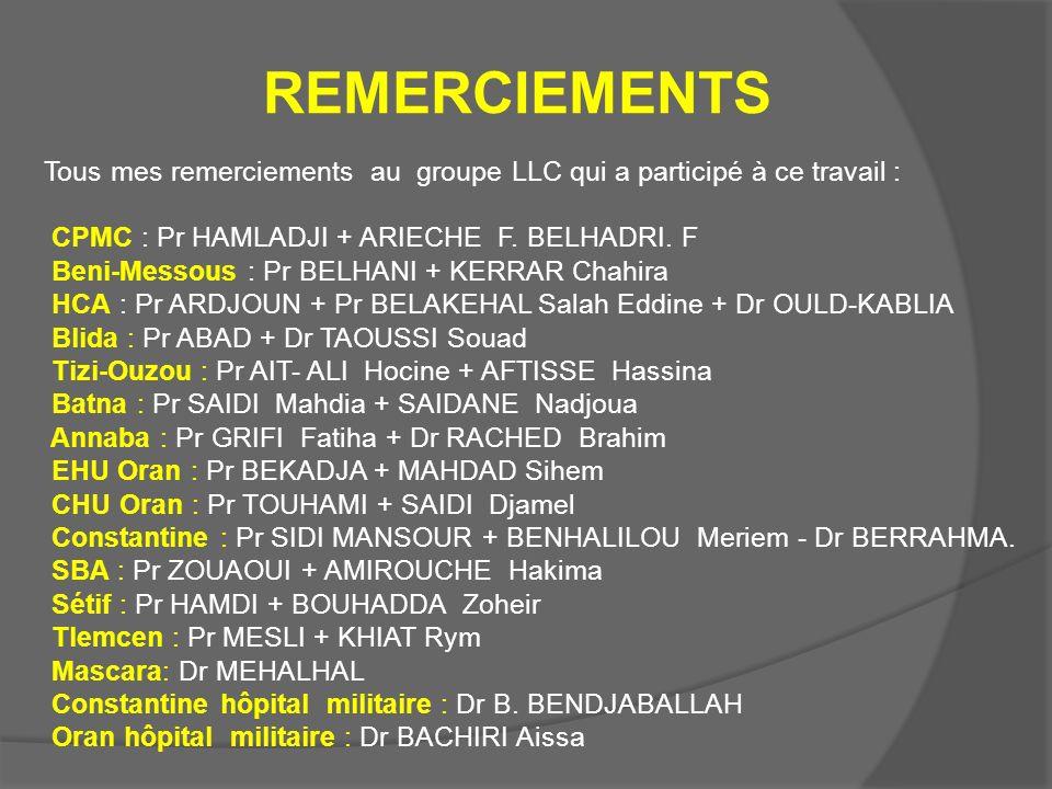 REMERCIEMENTS Tous mes remerciements au groupe LLC qui a participé à ce travail : CPMC : Pr HAMLADJI + ARIECHE F. BELHADRI. F Beni-Messous : Pr BELHAN