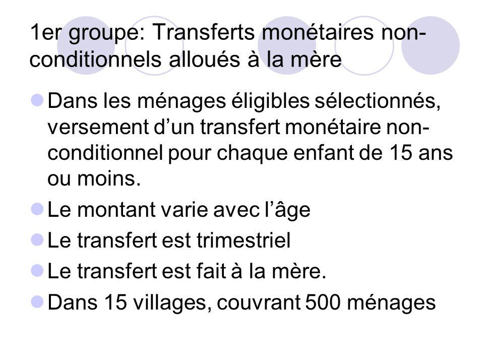 1er groupe: Transferts monétaires non- conditionnels alloués à la mère Dans les ménages éligibles sélectionnés, versement dun transfert monétaire non-