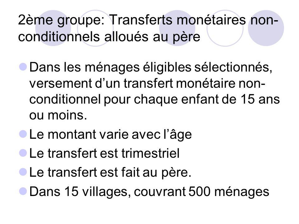 2ème groupe: Transferts monétaires non- conditionnels alloués au père Dans les ménages éligibles sélectionnés, versement dun transfert monétaire non-