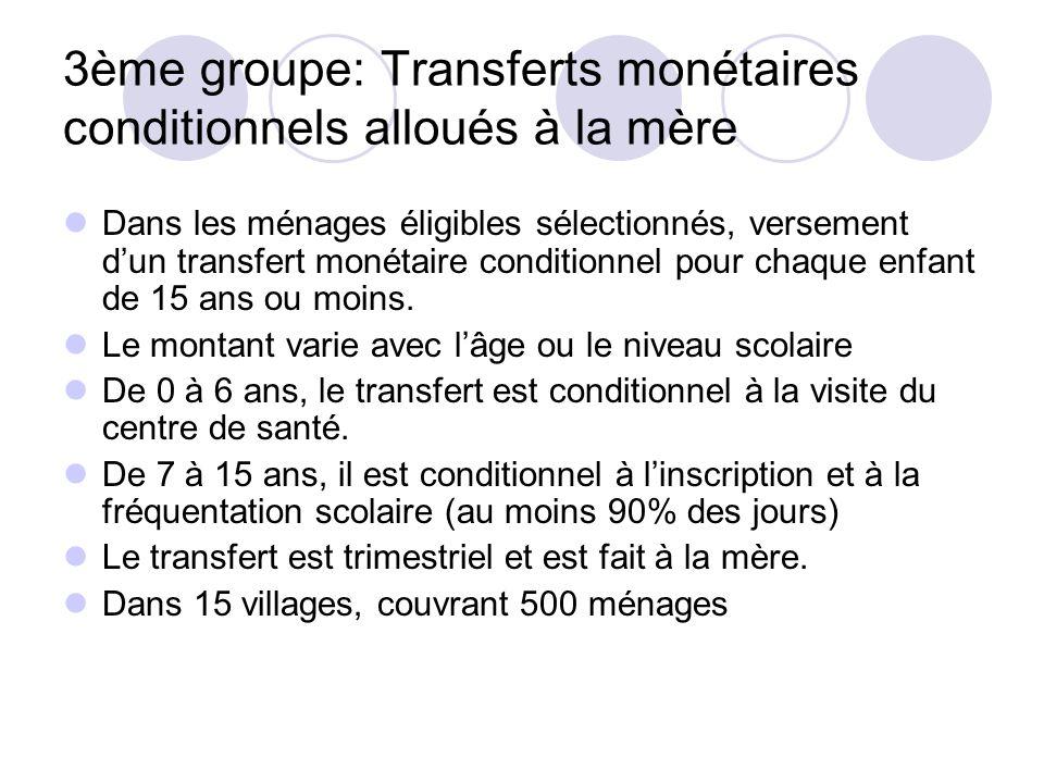 3ème groupe: Transferts monétaires conditionnels alloués à la mère Dans les ménages éligibles sélectionnés, versement dun transfert monétaire conditio