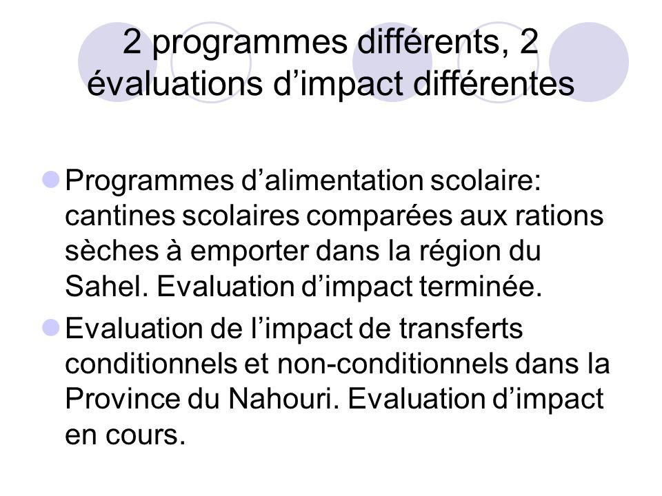 2 programmes différents, 2 évaluations dimpact différentes Programmes dalimentation scolaire: cantines scolaires comparées aux rations sèches à emport