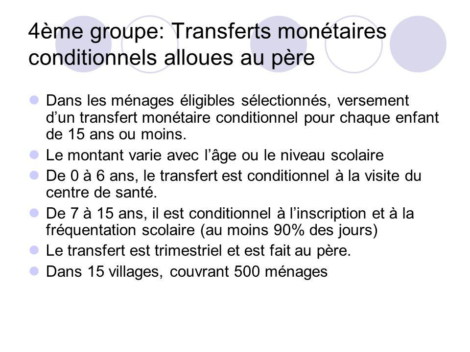 4ème groupe: Transferts monétaires conditionnels alloues au père Dans les ménages éligibles sélectionnés, versement dun transfert monétaire conditionn