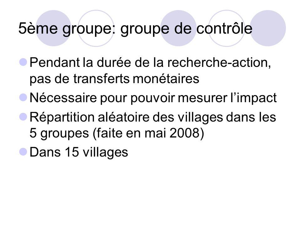 5ème groupe: groupe de contrôle Pendant la durée de la recherche-action, pas de transferts monétaires Nécessaire pour pouvoir mesurer limpact Répartit