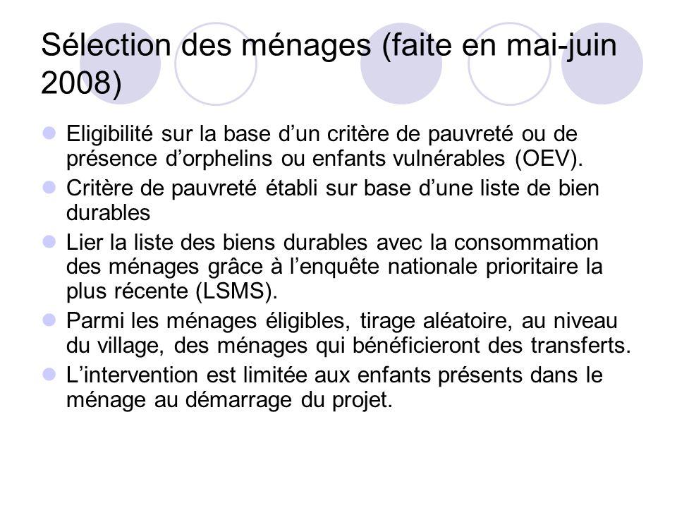 Sélection des ménages (faite en mai-juin 2008) Eligibilité sur la base dun critère de pauvreté ou de présence dorphelins ou enfants vulnérables (OEV).