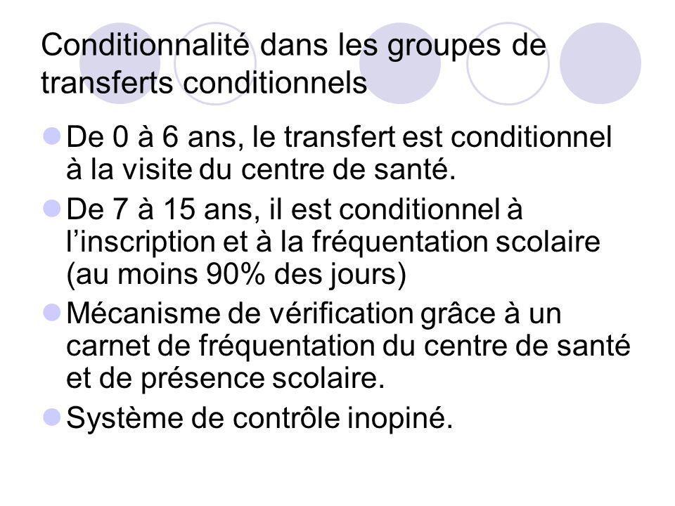 Conditionnalité dans les groupes de transferts conditionnels De 0 à 6 ans, le transfert est conditionnel à la visite du centre de santé. De 7 à 15 ans