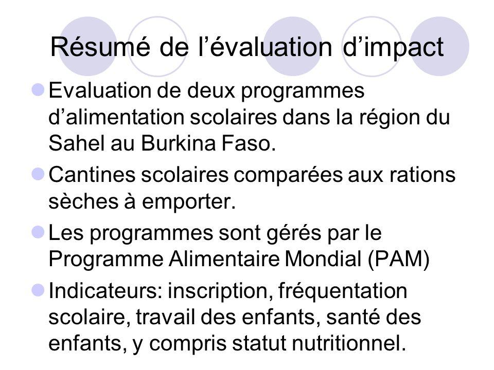 Résumé de lévaluation dimpact Evaluation de deux programmes dalimentation scolaires dans la région du Sahel au Burkina Faso. Cantines scolaires compar