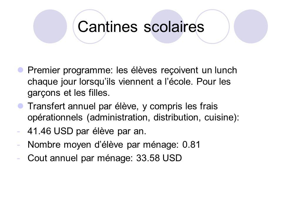 Cantines scolaires Premier programme: les élèves reçoivent un lunch chaque jour lorsquils viennent a lécole. Pour les garçons et les filles. Transfert