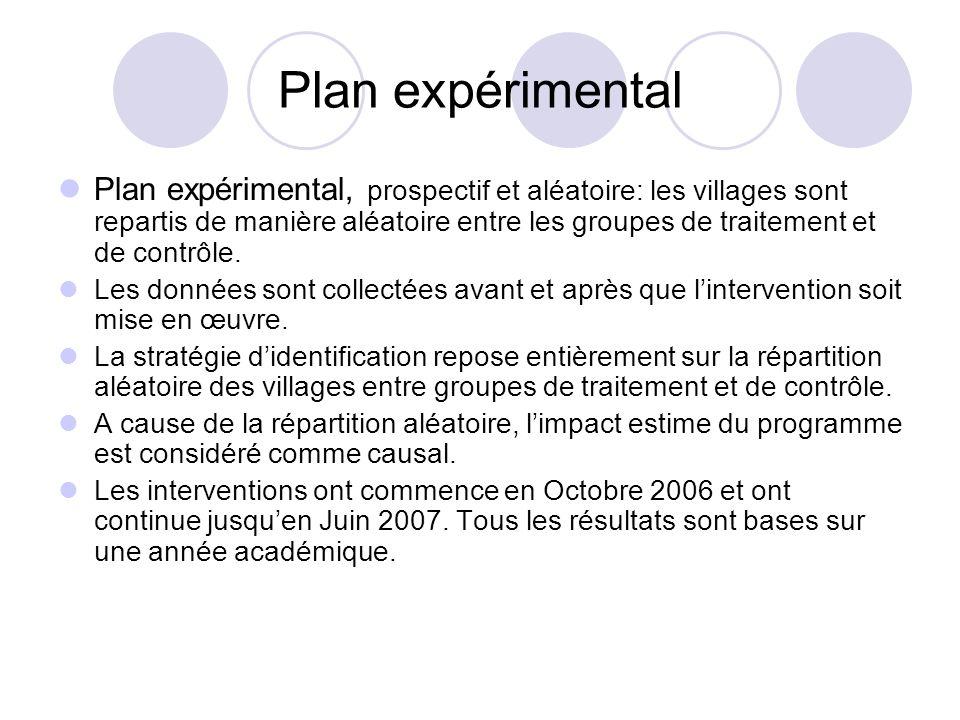 Plan expérimental Plan expérimental, prospectif et aléatoire: les villages sont repartis de manière aléatoire entre les groupes de traitement et de co