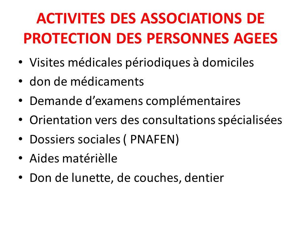 ACTIVITES DES ASSOCIATIONS DE PROTECTION DES PERSONNES AGEES Visites médicales périodiques à domiciles don de médicaments Demande dexamens complémenta