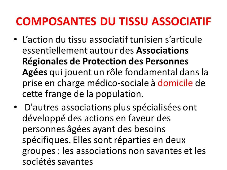 COMPOSANTES DU TISSU ASSOCIATIF Laction du tissu associatif tunisien sarticule essentiellement autour des Associations Régionales de Protection des Pe