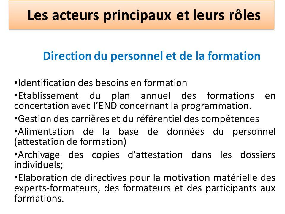Direction du personnel et de la formation Identification des besoins en formation Etablissement du plan annuel des formations en concertation avec lEN