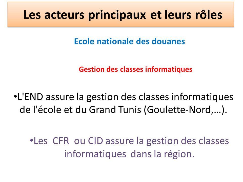 Ecole nationale des douanes Gestion des classes informatiques L'END assure la gestion des classes informatiques de l'école et du Grand Tunis (Goulette