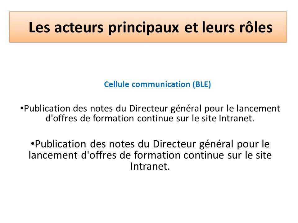 Cellule communication (BLE) Publication des notes du Directeur général pour le lancement d'offres de formation continue sur le site Intranet. Les acte
