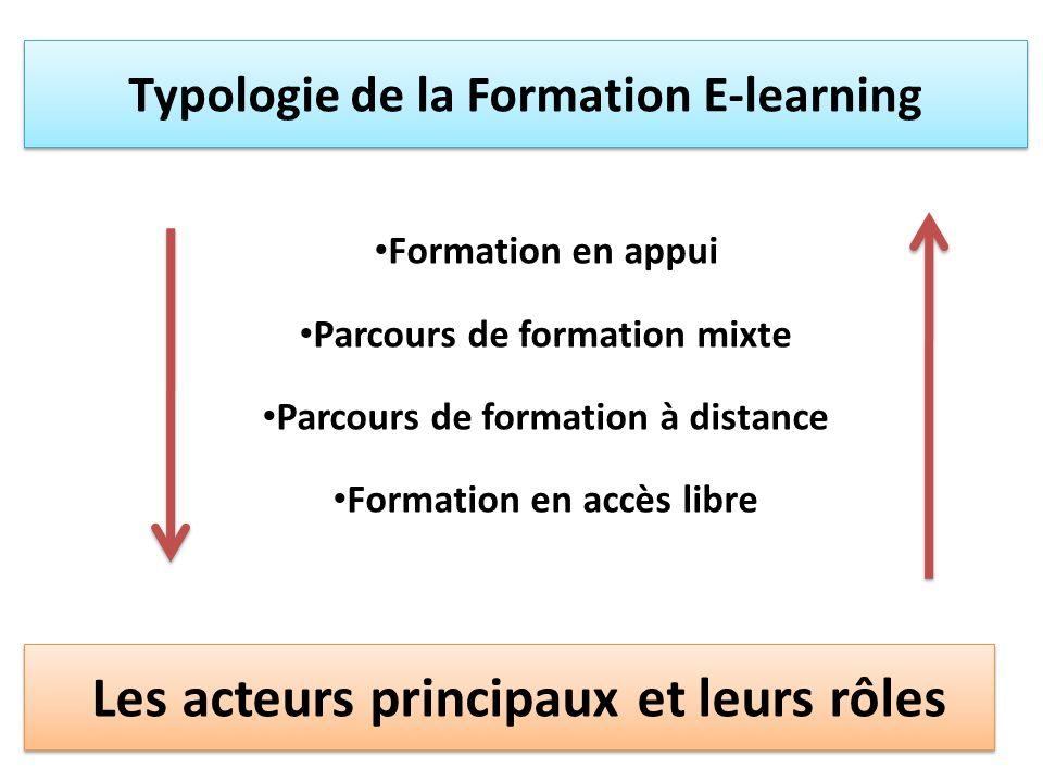 Les acteurs principaux et leurs rôles Formation en appui Parcours de formation mixte Parcours de formation à distance Formation en accès libre Typolog
