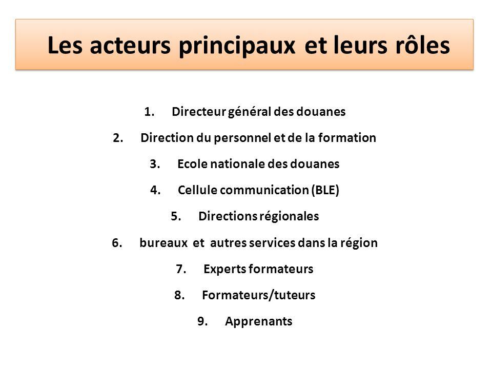 1.Directeur général des douanes 2.Direction du personnel et de la formation 3.Ecole nationale des douanes 4.Cellule communication (BLE) 5.Directions r