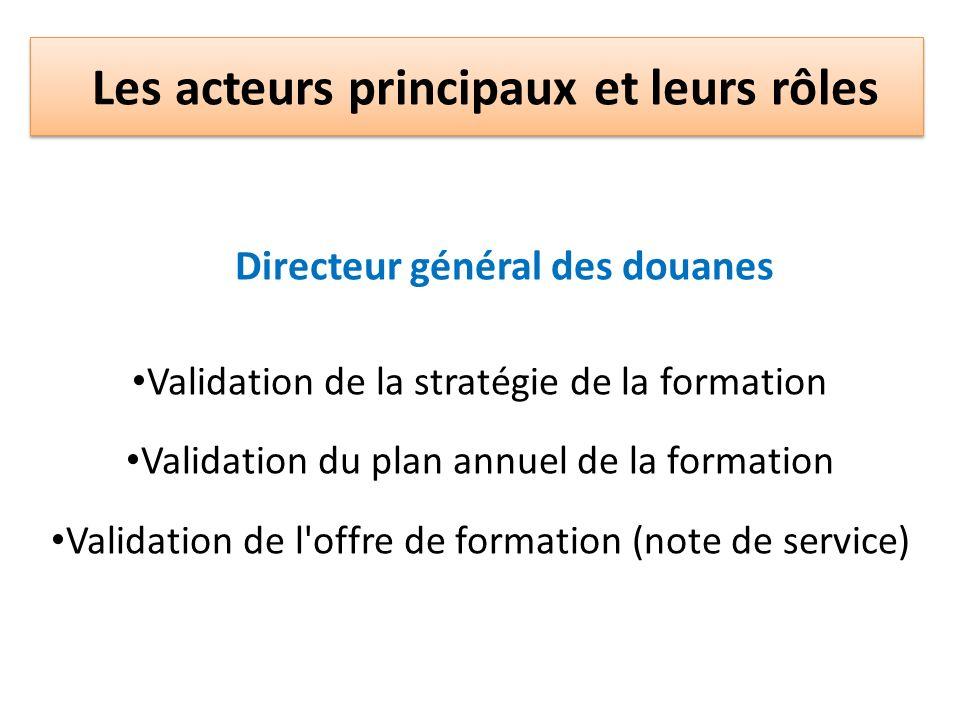 Directeur général des douanes Validation de la stratégie de la formation Validation du plan annuel de la formation Validation de l'offre de formation