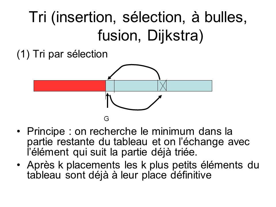 Tri (insertion, sélection, à bulles, fusion, Dijkstra) (1) Tri par sélection Principe : on recherche le minimum dans la partie restante du tableau et
