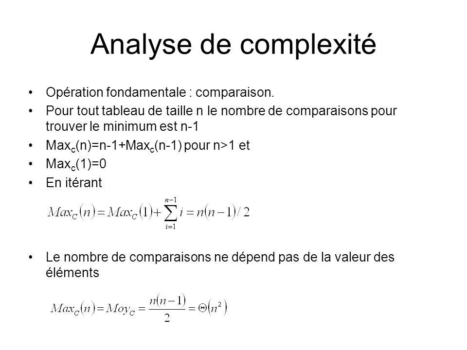 Analyse de complexité Opération fondamentale : comparaison. Pour tout tableau de taille n le nombre de comparaisons pour trouver le minimum est n-1 Ma