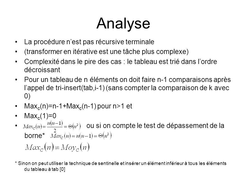 Analyse La procédure nest pas récursive terminale (transformer en itérative est une tâche plus complexe) Complexité dans le pire des cas : le tableau