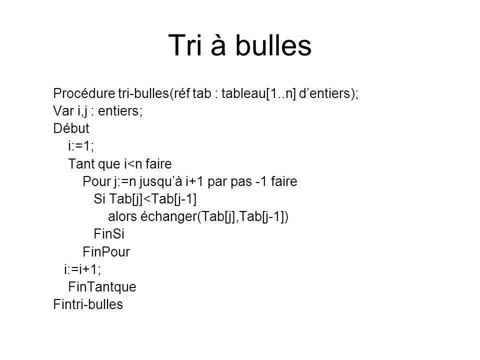 Tri à bulles Procédure tri-bulles(réf tab : tableau[1..n] dentiers); Var i,j : entiers; Début i:=1; Tant que i<n faire Pour j:=n jusquà i+1 par pas -1