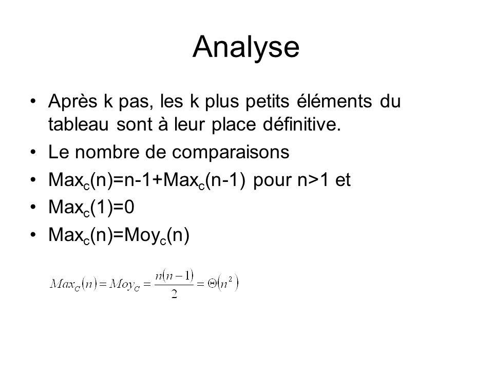 Analyse Après k pas, les k plus petits éléments du tableau sont à leur place définitive. Le nombre de comparaisons Max c (n)=n-1+Max c (n-1) pour n>1