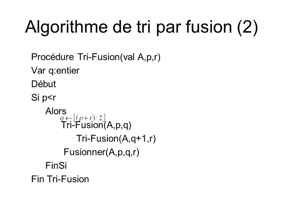 Algorithme de tri par fusion (2) Procédure Tri-Fusion(val A,p,r) Var q:entier Début Si p<r Alors Tri-Fusion(A,p,q) Tri-Fusion(A,q+1,r) Fusionner(A,p,q