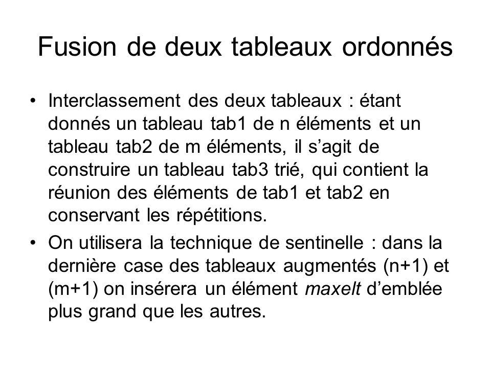 Fusion de deux tableaux ordonnés Interclassement des deux tableaux : étant donnés un tableau tab1 de n éléments et un tableau tab2 de m éléments, il s