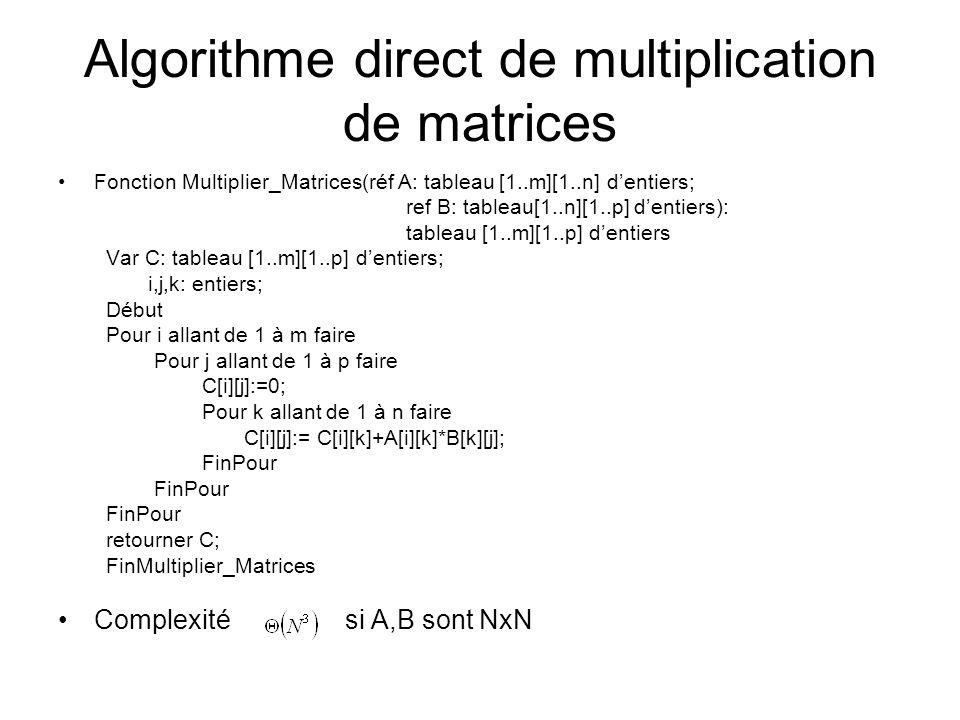 Algorithme direct de multiplication de matrices Fonction Multiplier_Matrices(réf A: tableau [1..m][1..n] dentiers; ref B: tableau[1..n][1..p] dentiers