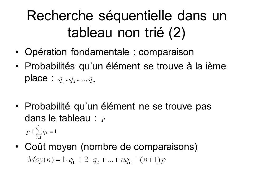 Fusion de deux tableaux ordonnés Procédure fusion-tab(réf tab1: tableau [1…n+1] déléments; réf tab2: tableau [1…m+1] déléments; réf tab3: tableau [1…n+m] déléments) Var i,j,k: entiers; Début i:=1;j=1;k:=1; tab1[n+1]:=maxelt; tab2[m+1]:=maxelt; Tant que k< m+n faire Si tab1[i]<tab2[j] alors tab3[k]:=tab1[i]; i:=i+1; sinon tab3[k]:=tab2[j]; j:=j+1; FinSi k:=k+1; FinTantQue Finfusion-tab