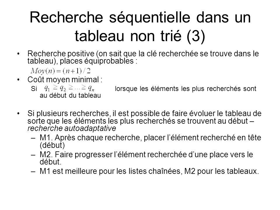 Recherche séquentielle dans un tableau trié (1) (1) Dénotons probabilités que lélément recherché X se trouve à la i-ème place (2) Probabilités que X soit strictement compris entre j-ème et j+1-ème, j=1,..,n-1 Probabilités que X soit strictement inférieur (resp.