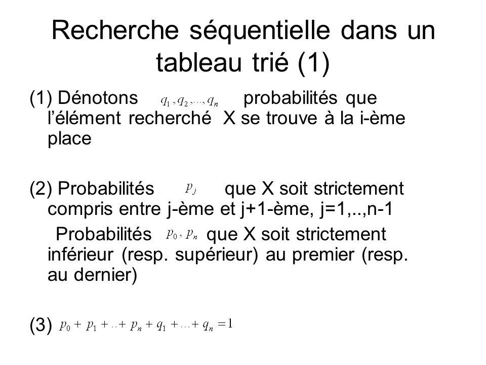 Recherche séquentielle dans un tableau trié (1) (1) Dénotons probabilités que lélément recherché X se trouve à la i-ème place (2) Probabilités que X s