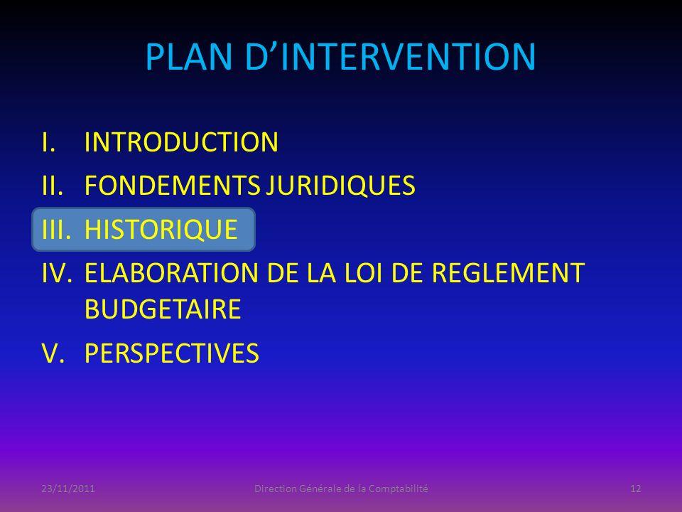 PLAN DINTERVENTION I.INTRODUCTION II.FONDEMENTS JURIDIQUES III.HISTORIQUE IV.ELABORATION DE LA LOI DE REGLEMENT BUDGETAIRE V.PERSPECTIVES 23/11/2011Di