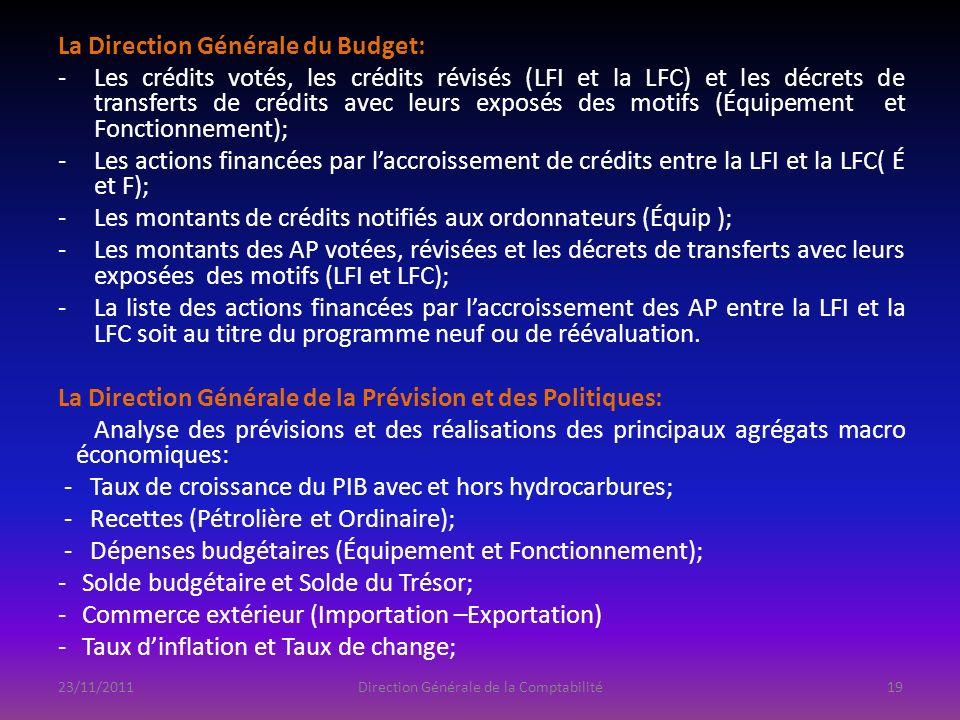 La Direction Générale du Budget: -Les crédits votés, les crédits révisés (LFI et la LFC) et les décrets de transferts de crédits avec leurs exposés de