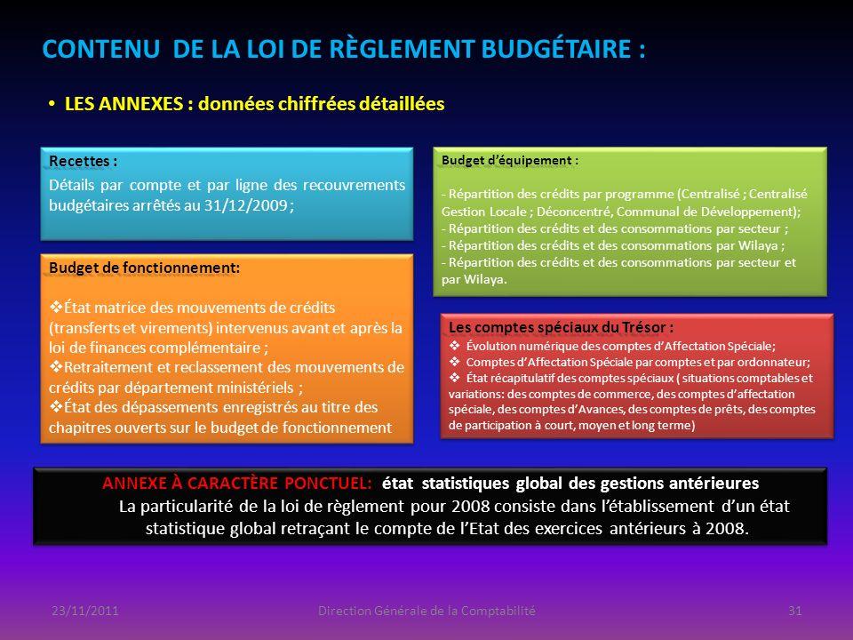 Recettes : Détails par compte et par ligne des recouvrements budgétaires arrêtés au 31/12/2009 ; Recettes : Détails par compte et par ligne des recouv