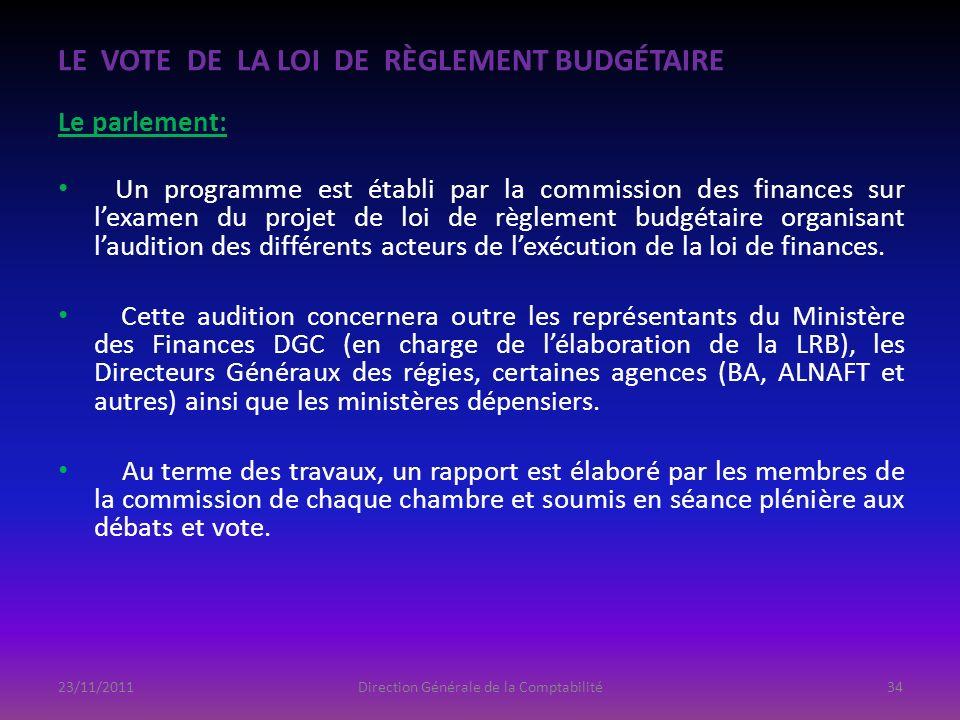 LE VOTE DE LA LOI DE RÈGLEMENT BUDGÉTAIRE Le parlement: Un programme est établi par la commission des finances sur lexamen du projet de loi de règleme