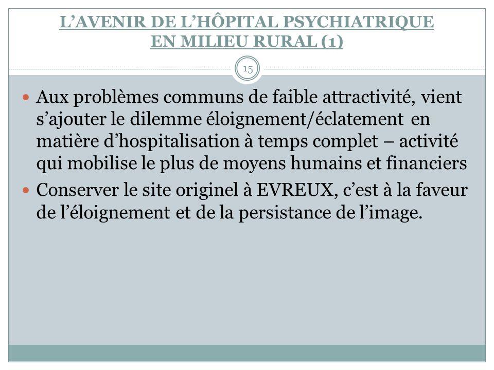 LAVENIR DE LHÔPITAL PSYCHIATRIQUE EN MILIEU RURAL (1) Aux problèmes communs de faible attractivité, vient sajouter le dilemme éloignement/éclatement e