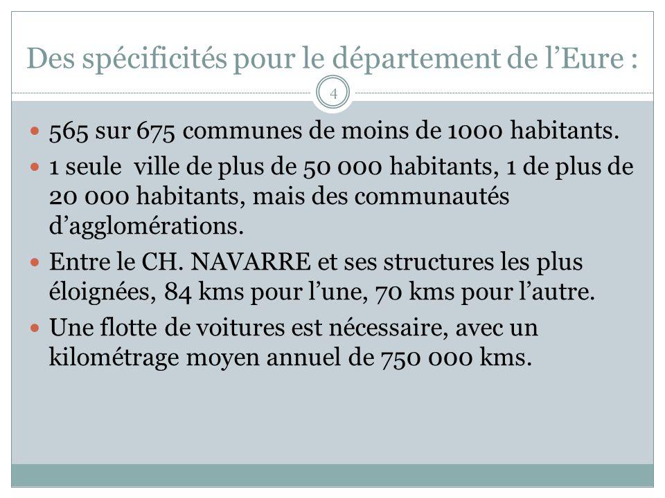 565 sur 675 communes de moins de 1000 habitants. 1 seule ville de plus de 50 000 habitants, 1 de plus de 20 000 habitants, mais des communautés dagglo